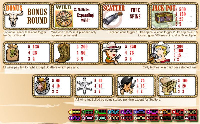 Western Wildness Paytable
