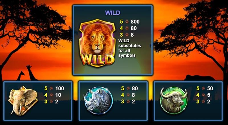 Wild Run Paytable