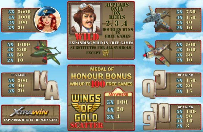 Wings of Gold Paytable