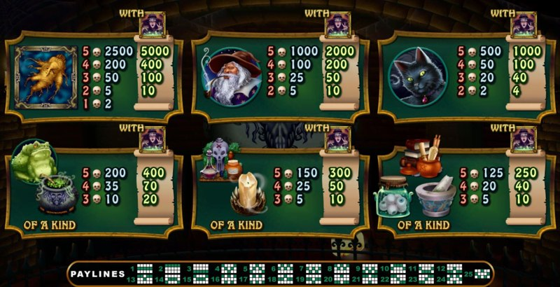 Witch's Brew Paytable