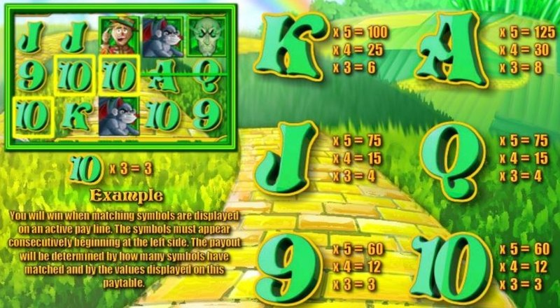 World of Oz Paytable