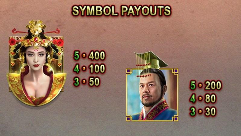Wu Zetian Paytable